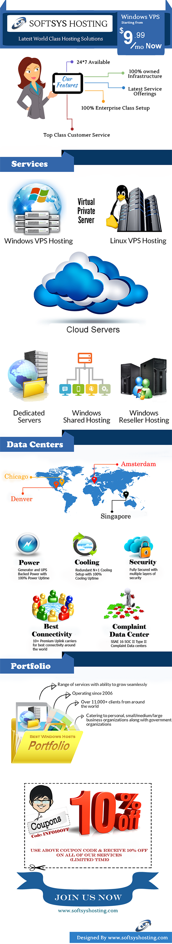Softsys Hosting Overview Infographics