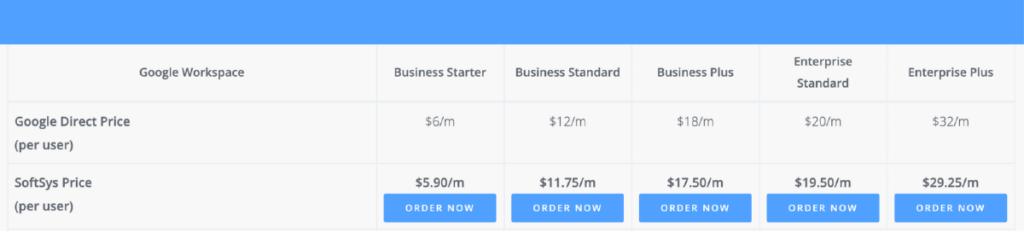 Google Workspace pricing