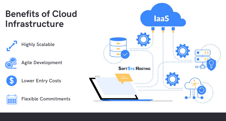 Cloud IT Infrastructure