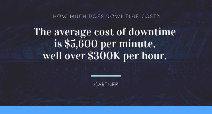 What is the cost of downtime